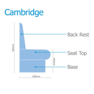 Cambridge Steam Room Seat Profiles Construction