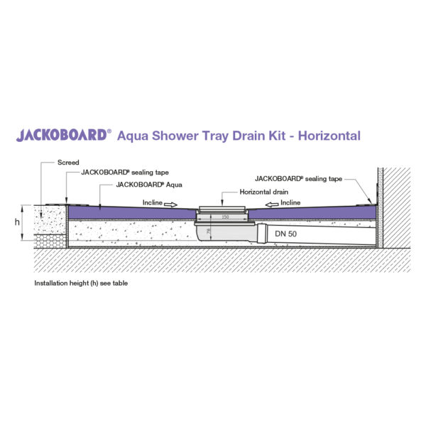 JACKOBOARD Aqua Shower Drain Kit - Horizontal, Cross Section
