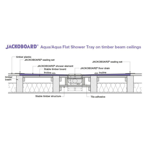 JACKOBOARD Aqua/Aqua Flat Shower Tray installation on suspended timber ceiling - Cross Section