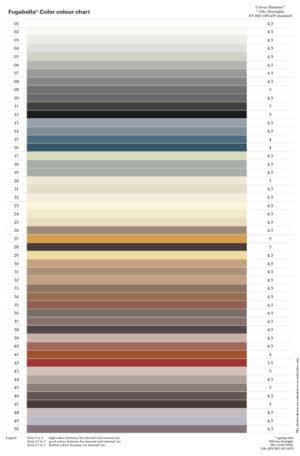 Kerakoll Fugabella Color Grout - Colour Chart