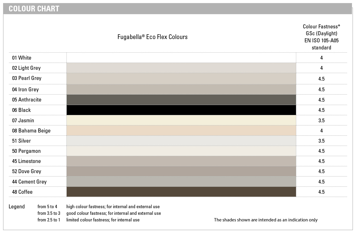 Kerakoll Fugabella Eco Flex Tile Grout Colour Chart