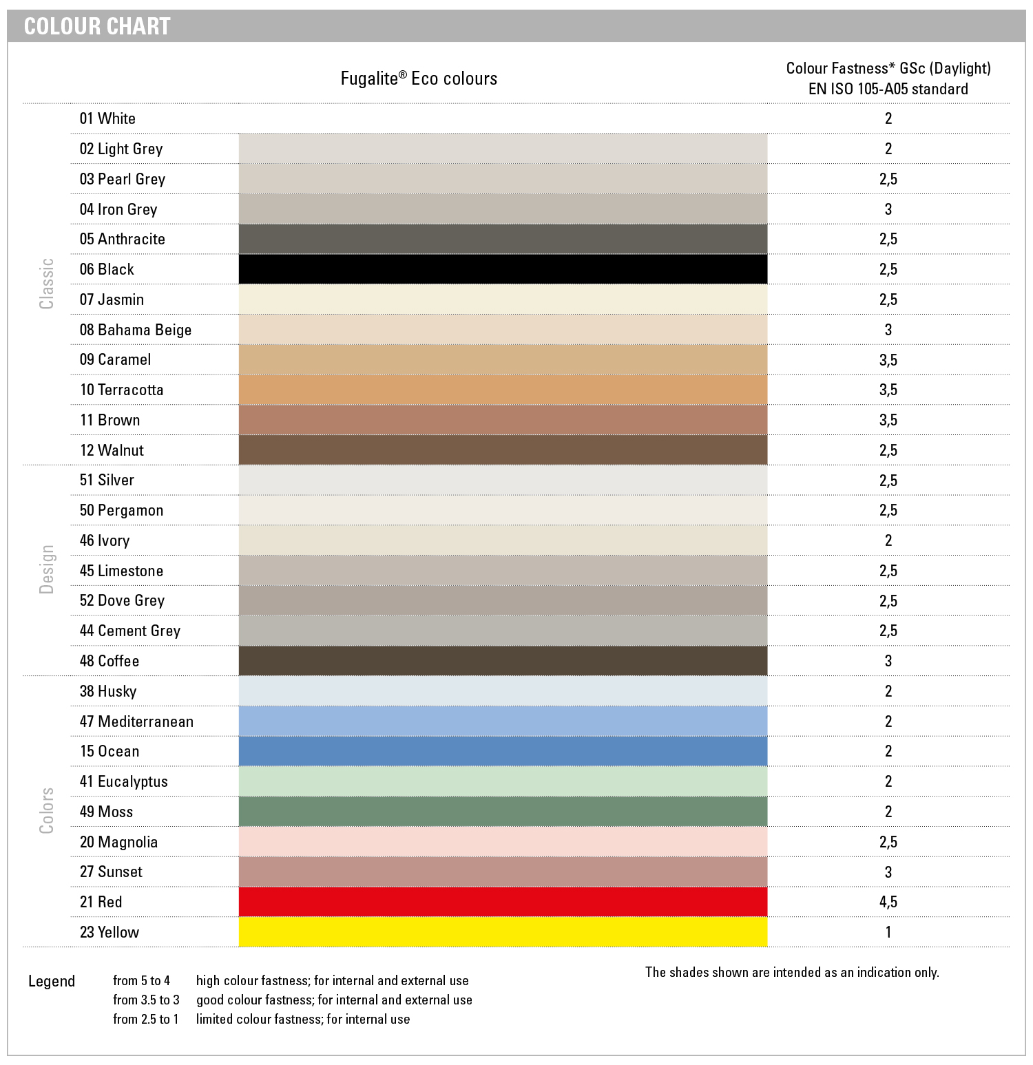 Kerakoll Fugalite Eco Tile Grout Colour Chart