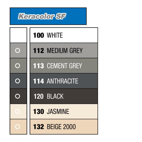 Mapei Keracolor SF Colour Chart