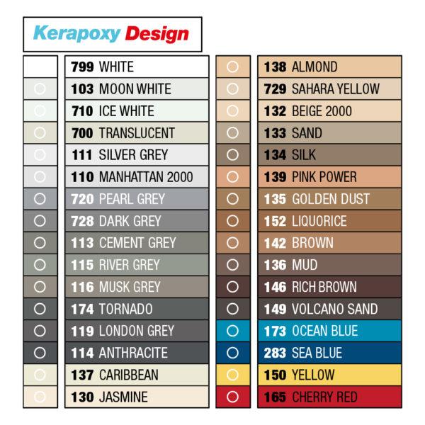 Mapei Kerapoxy Design - Colour Chart