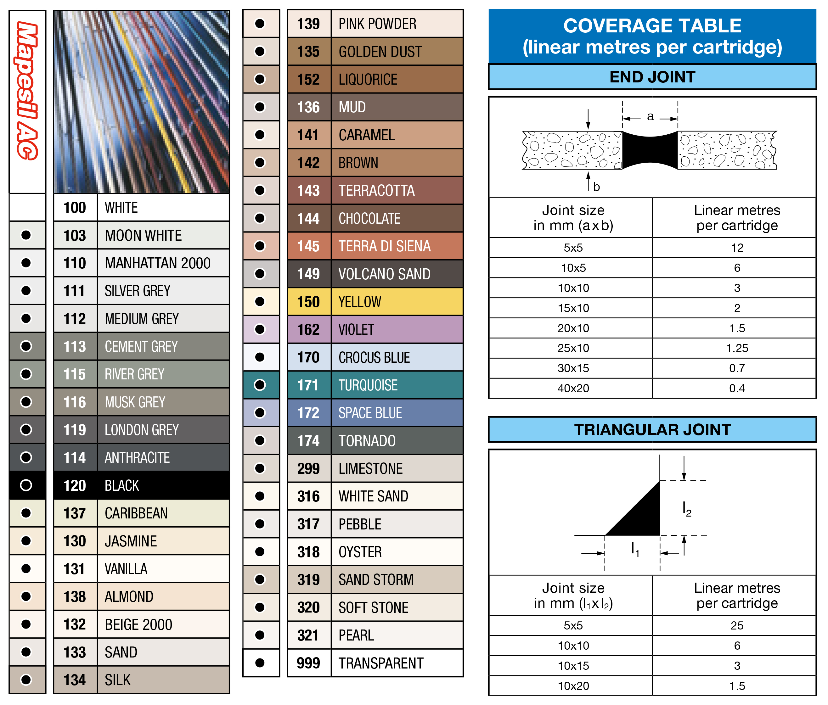 Mapei Mapesil AC Silicone Colour Chart & Coverage Chart