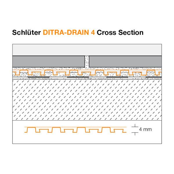 Schluter DITRA DRAIN 4 - Cross Section