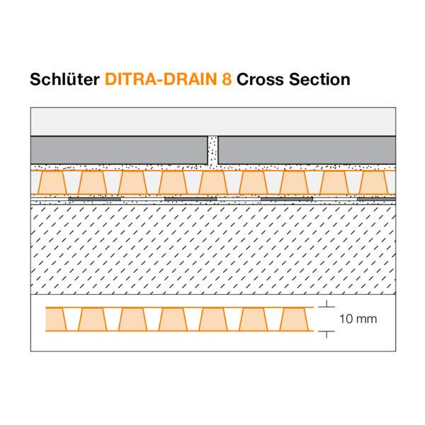 Schluter DITRA DRAIN 8 - Cross Section