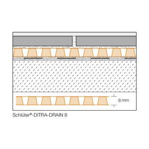 Schluter DITRA DRAIN 8 Cross Section