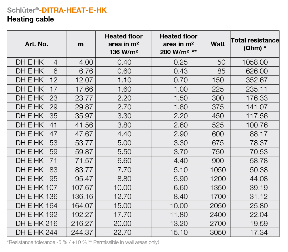 Schluter DITRA HEAT E HK Cable Data Table