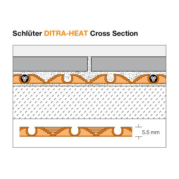 Schluter DITRA HEAT Matting - Cross Section