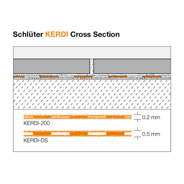 Schluter KERDI 200 - Cross Section