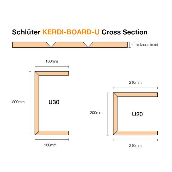Schluter KERDI BOARD U - Cross Section
