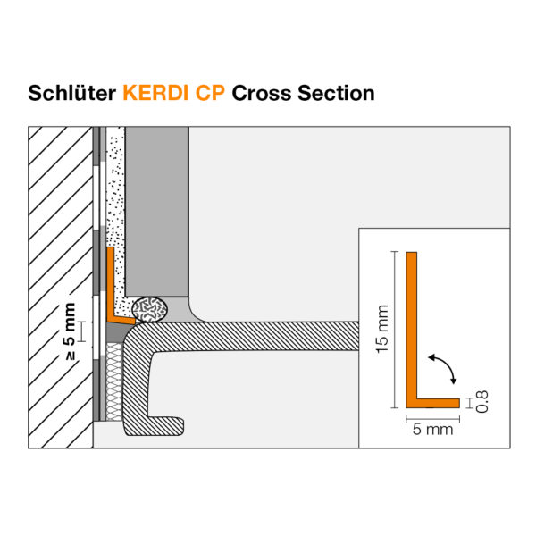 Schluter KERDI CP - Cross Section