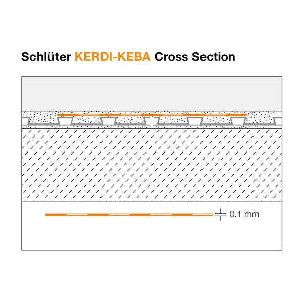 Schluter KERDI KEBA Sealing Tape - Cross Section
