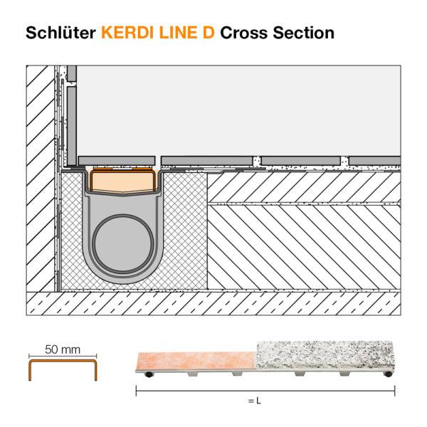 Schluter KERDI LINE D Tileable Cover - Cross Section