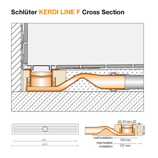 Schluter KERDI LINE F Linear Drain - Cross Section