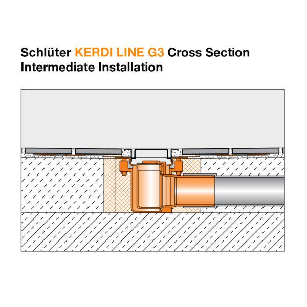 Schluter KERDI LINE G3 Linear Drain - Intermediate Installation
