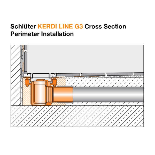 Schluter KERDI LINE G3 Linear Drain - Perimeter Installation