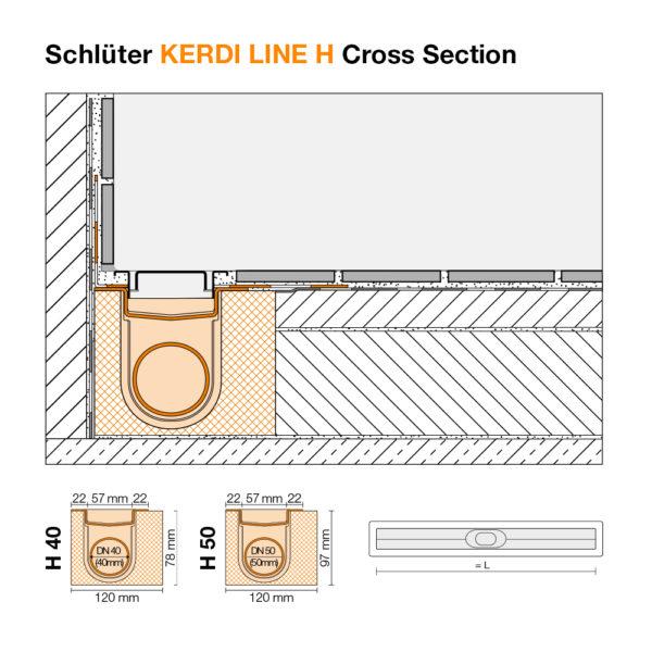 Schluter KERDI LINE H Linear Drain - Cross Section