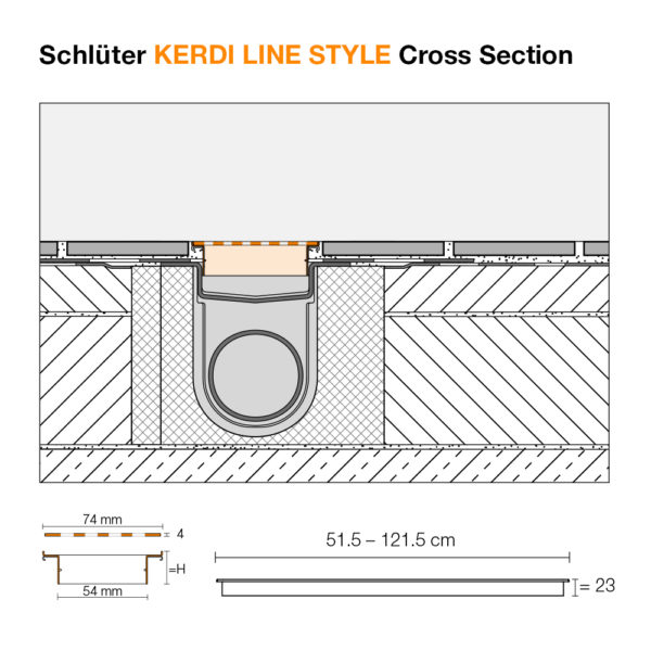 Schluter KERDI LINE STYLE Grate & Frame - Cross Section