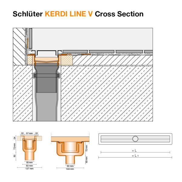 Schluter KERDI LINE V Linear Drain - Cross Section