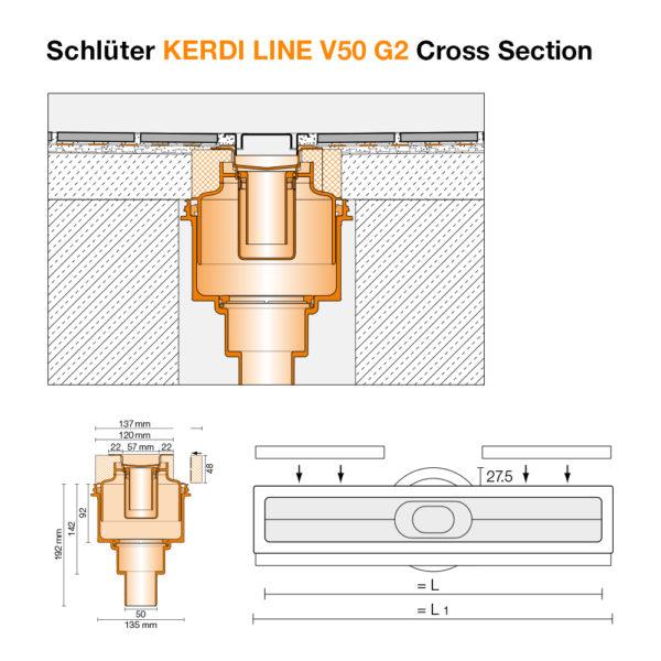 Schluter KERDI LINE V50 G2 Linear Drain - Cross Section
