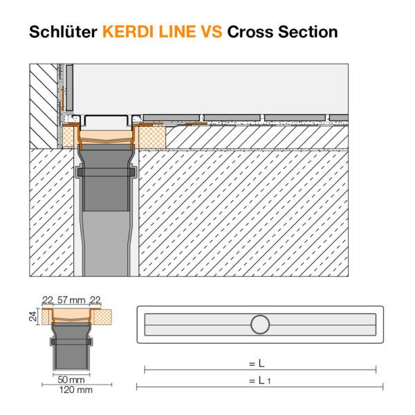 Schluter KERDI LINE VS Linear Drain - Cross Section