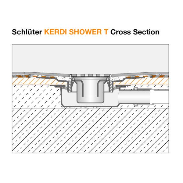 Schluter KERDI SHOWER T/TS/TT Tray - Cross Section