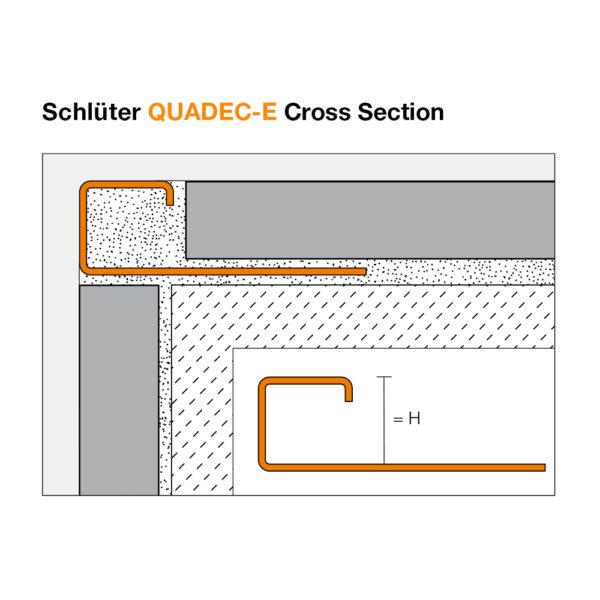 Schluter QUADEC E Cross Section