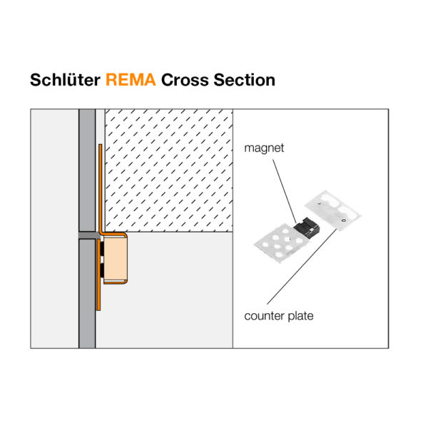 Schluter REMA Tile Access Panel Kit - Cross Section