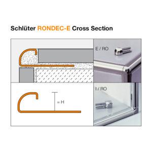 Schluter RONDEC E Cross Section