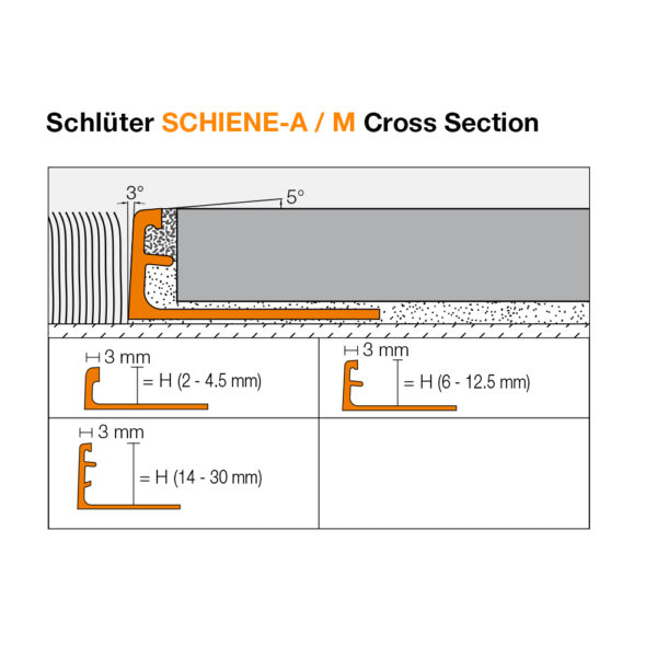 Schluter SCHIENE-A / M Cross Section