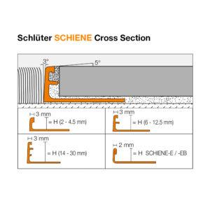 Schluter SCHIENE Cross Section
