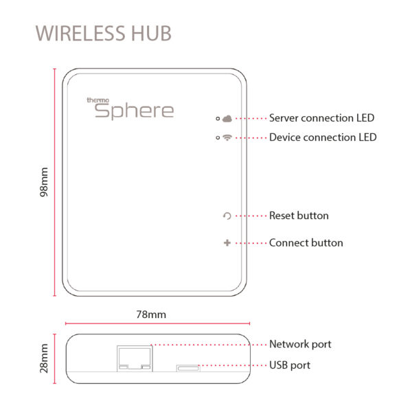 ThermoSphere Wireless Hub - Dimensions