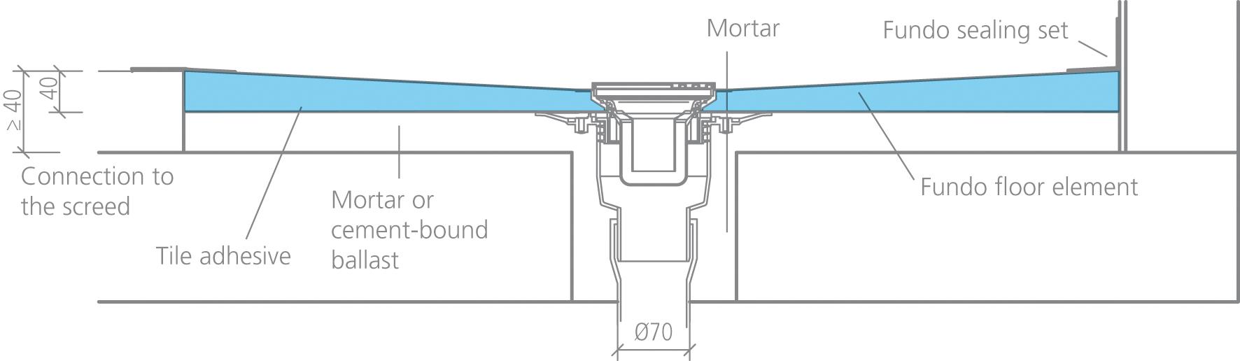 wedi Fundo DN70 Vertical Drain